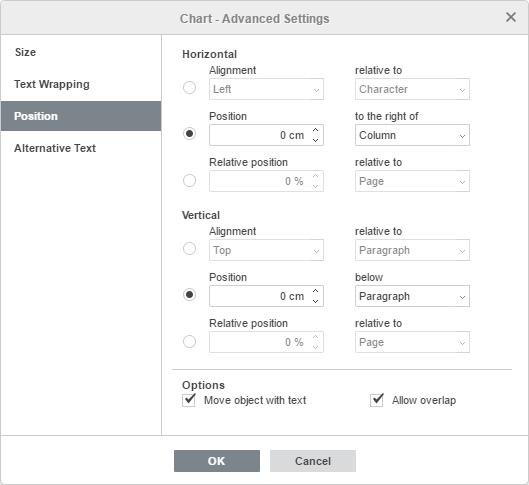 Chart - Advanced Settings: Position
