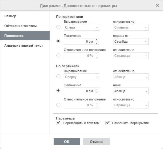 Диаграмма - дополнительные параметры: Положение