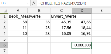 CHIQU.TEST-Funktion