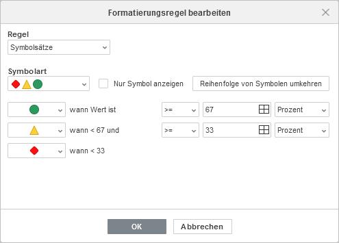 Symbolsätze-Formatierung bearbeiten