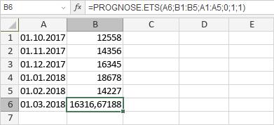 PROGNOSE.ETS-Funktion