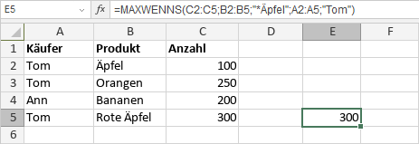 MAXWENNS-Funktion