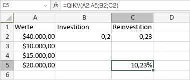 QIKV-Funktion