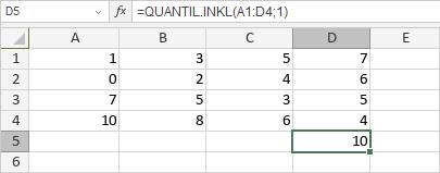 QUANTIL.INKL-Funktion