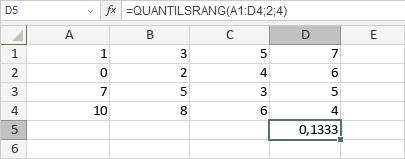 QUANTILSRANG-Funktion