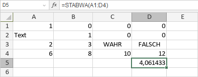 STABWA-Funktion