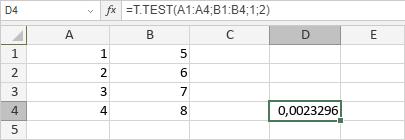 T.TEST-Funktion