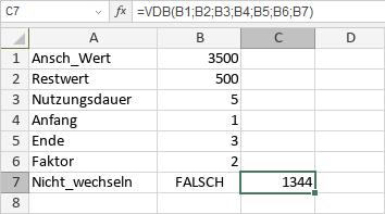 VDB-Funktion
