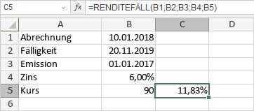 RENDITEFÄLL-Funktion