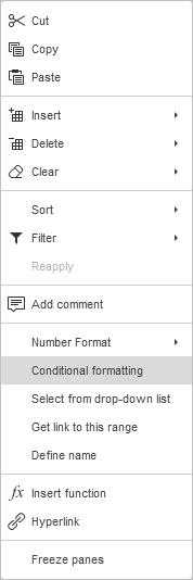 Conditional Formatting Right Click