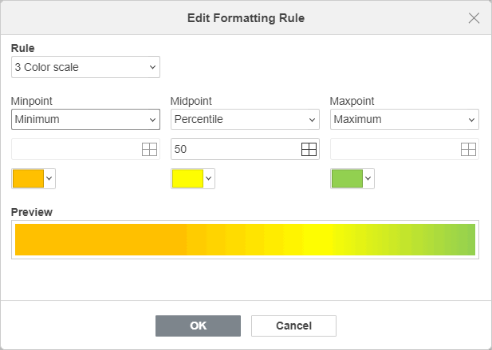 Edit 3 Color Scale Formatting