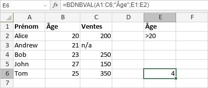 Fonction BDNBVAL