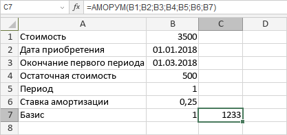 Функция АМОРУМ