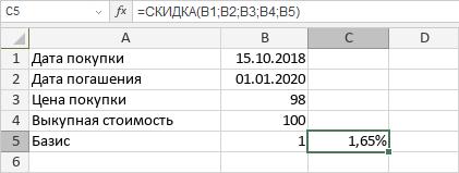 Функция СКИДКА