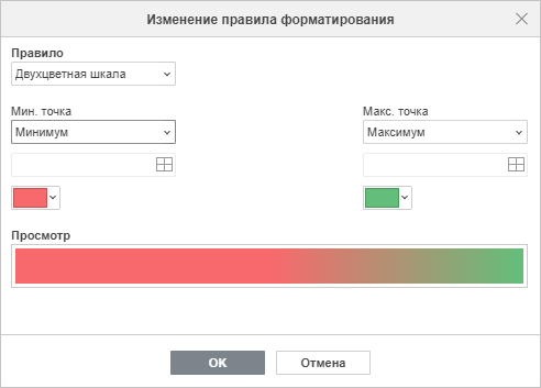 Редактировать форматирование - Двухцветная шкала