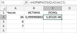 Функция НОРМРАСП