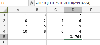 Функция ПРОЦЕНТРАНГ.ИСКЛ