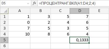 Функция ПРОЦЕНТРАНГ.ВКЛ