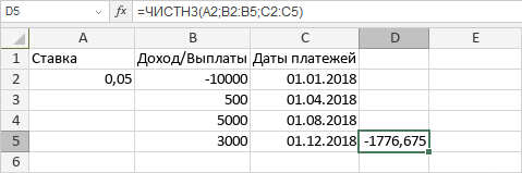 Функция ЧИСТНЗ